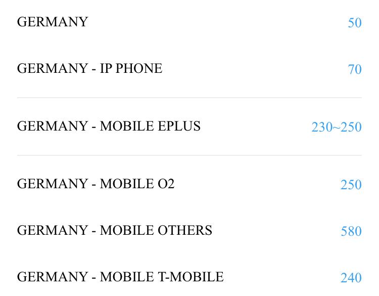 Whatscall Kosten, hier Deutschland